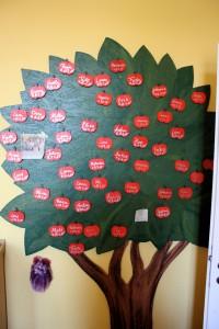 2015070_Geburtsbaum